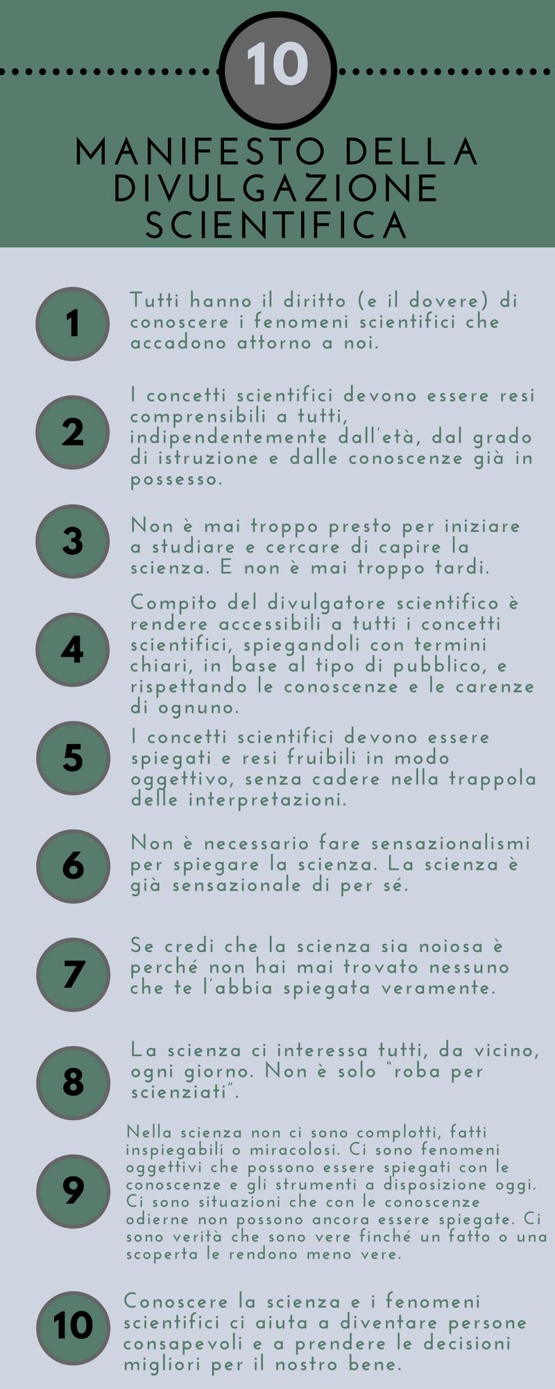 Manifesto della divulgazione scientifica